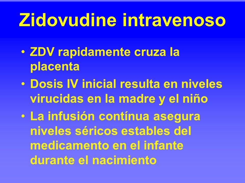 Zidovudine intravenoso ZDV rapidamente cruza la placenta Dosis IV inicial resulta en niveles virucidas en la madre y el niño La infusión contínua asegura niveles séricos estables del medicamento en el infante durante el nacimiento