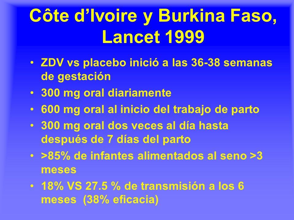 Côte dIvoire y Burkina Faso, Lancet 1999 ZDV vs placebo inició a las 36-38 semanas de gestación 300 mg oral diariamente 600 mg oral al inicio del trabajo de parto 300 mg oral dos veces al día hasta después de 7 días del parto >85% de infantes alimentados al seno >3 meses 18% VS 27.5 % de transmisión a los 6 meses (38% eficacia)
