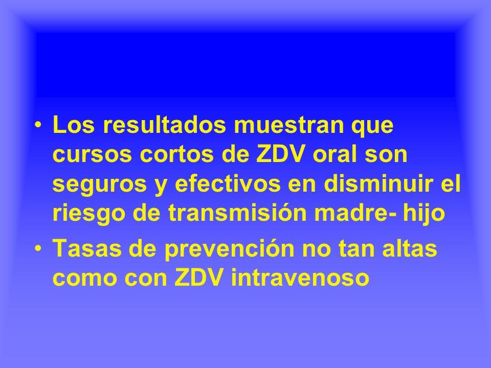 Los resultados muestran que cursos cortos de ZDV oral son seguros y efectivos en disminuir el riesgo de transmisión madre- hijo Tasas de prevención no
