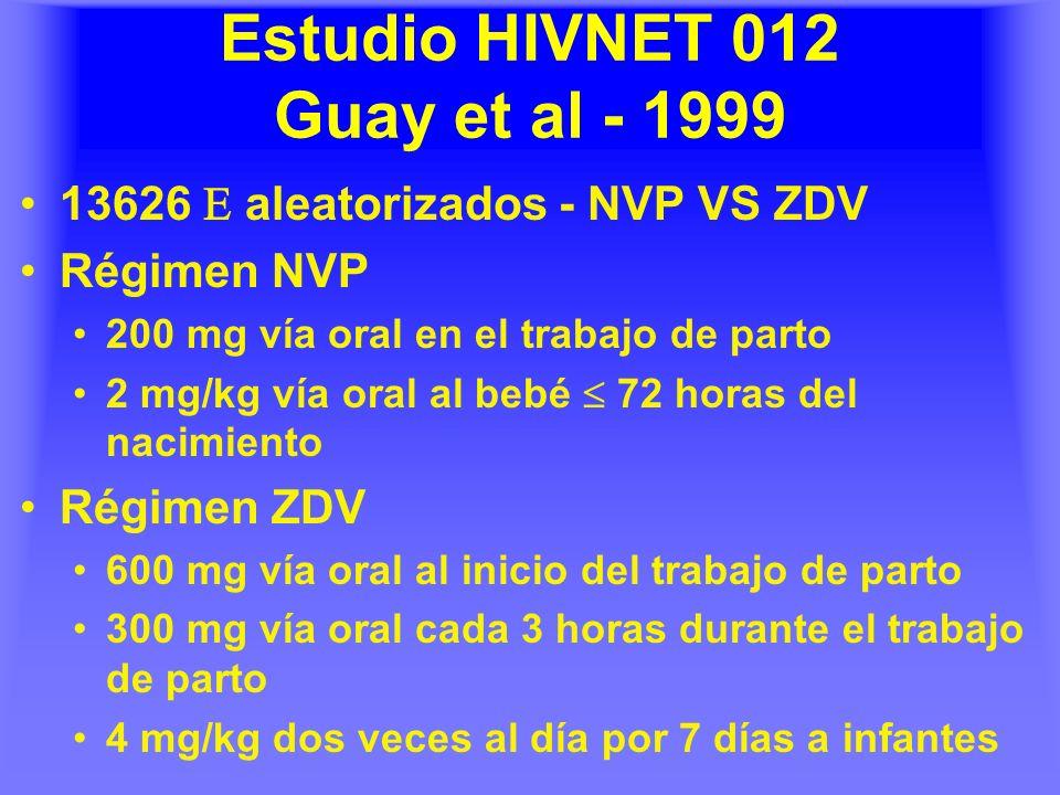 Estudio HIVNET 012 Guay et al - 1999 13626 aleatorizados - NVP VS ZDV Régimen NVP 200 mg vía oral en el trabajo de parto 2 mg/kg vía oral al bebé 72 h
