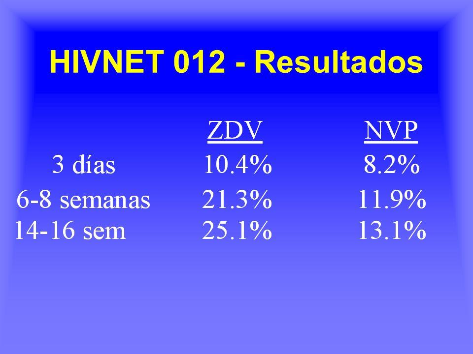 HIVNET 012 - Resultados