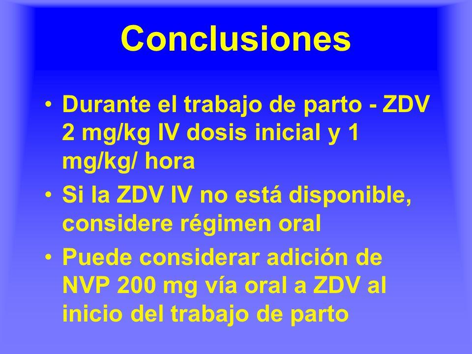Conclusiones Durante el trabajo de parto - ZDV 2 mg/kg IV dosis inicial y 1 mg/kg/ hora Si la ZDV IV no está disponible, considere régimen oral Puede considerar adición de NVP 200 mg vía oral a ZDV al inicio del trabajo de parto