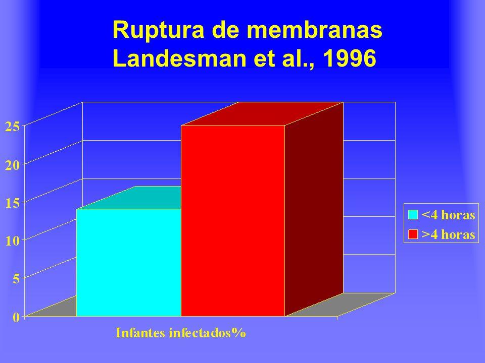 Ruptura de membranas Landesman et al., 1996