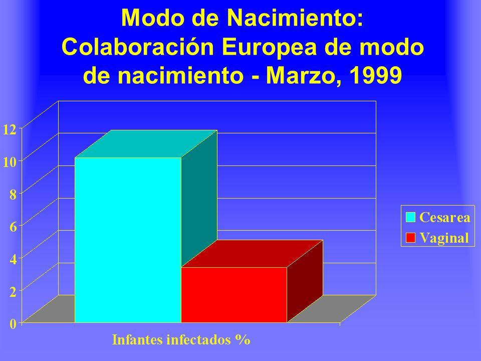 Modo de Nacimiento: Colaboración Europea de modo de nacimiento - Marzo, 1999
