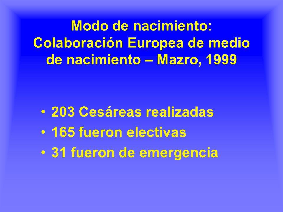 Modo de nacimiento: Colaboración Europea de medio de nacimiento – Mazro, 1999 203 Cesáreas realizadas 165 fueron electivas 31 fueron de emergencia