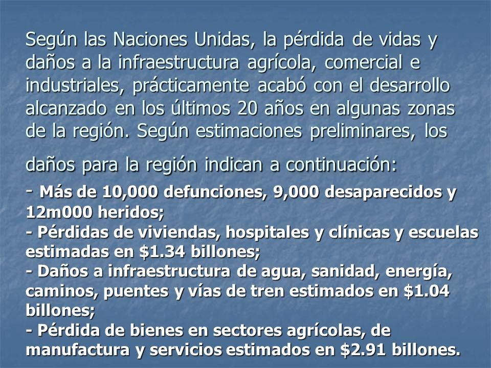 Según las Naciones Unidas, la pérdida de vidas y daños a la infraestructura agrícola, comercial e industriales, prácticamente acabó con el desarrollo