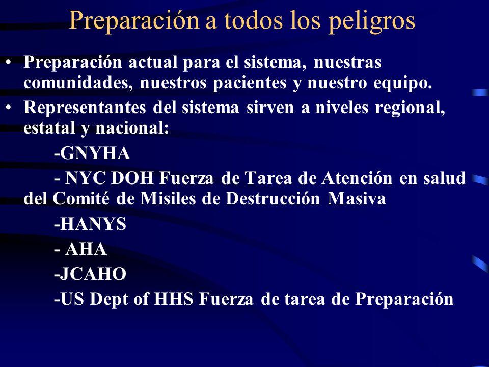 Preparación a todos los peligros Preparación actual para el sistema, nuestras comunidades, nuestros pacientes y nuestro equipo.