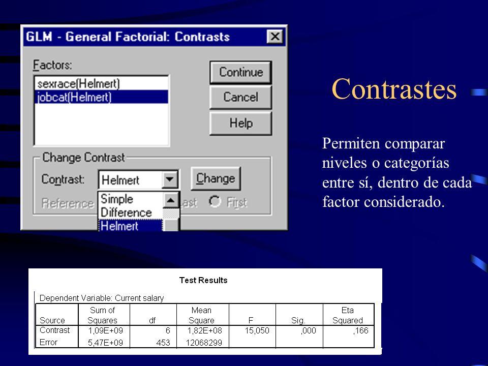 Contrastes Permiten comparar niveles o categorías entre sí, dentro de cada factor considerado.