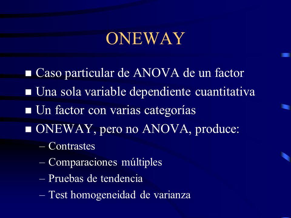 ONEWAY n Caso particular de ANOVA de un factor n Una sola variable dependiente cuantitativa n Un factor con varias categorías n ONEWAY, pero no ANOVA,