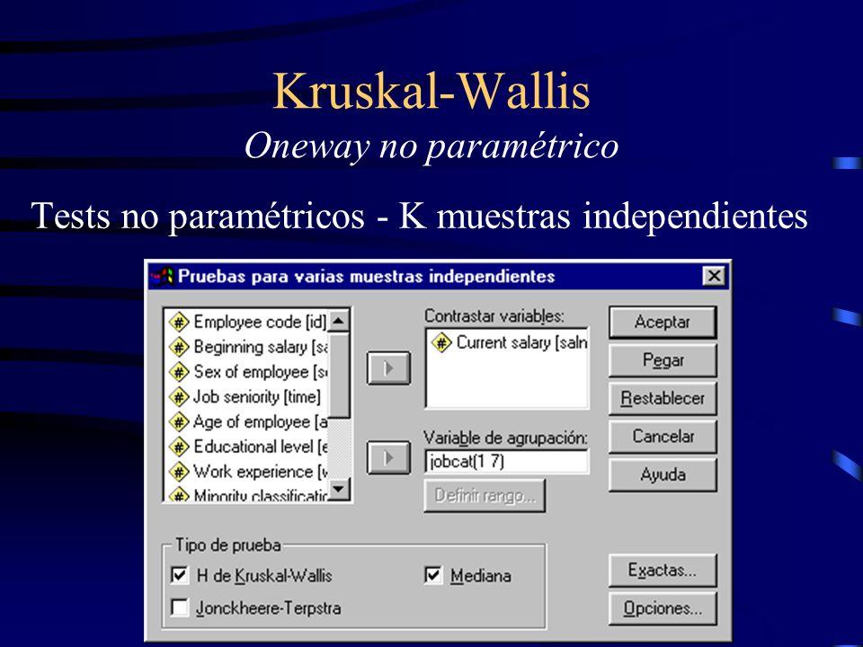 Kruskal-Wallis Oneway no paramétrico Tests no paramétricos - K muestras independientes