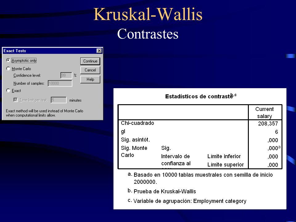 Kruskal-Wallis Contrastes