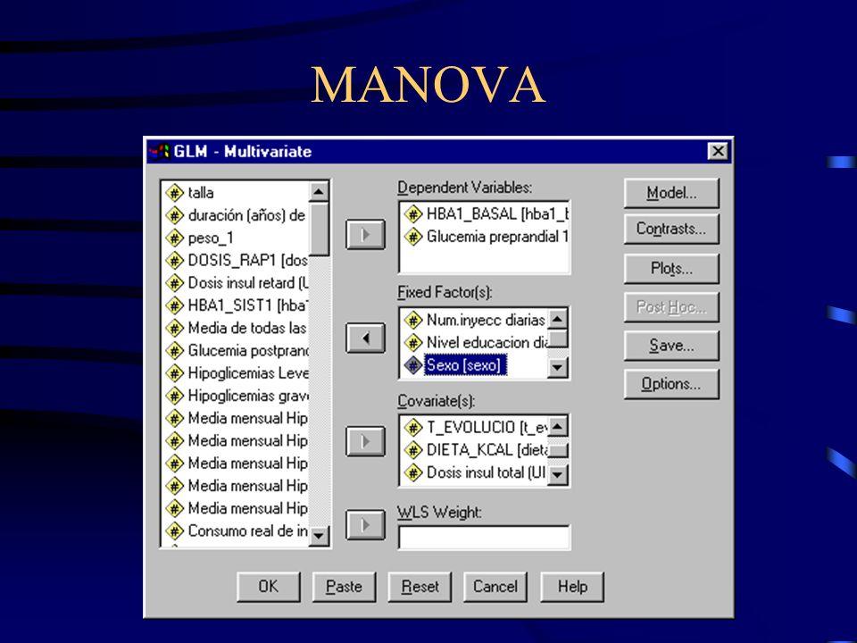 MANOVA