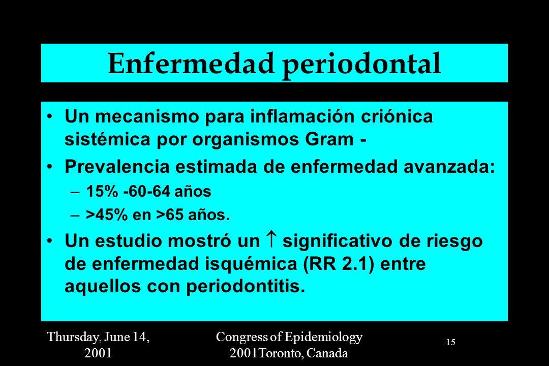 Thursday, June 14, 2001 Congress of Epidemiology 2001Toronto, Canada 15 Enfermedad periodontal Un mecanismo para inflamación criónica sistémica por organismos Gram - Prevalencia estimada de enfermedad avanzada: –15% -60-64 años –>45% en >65 años.