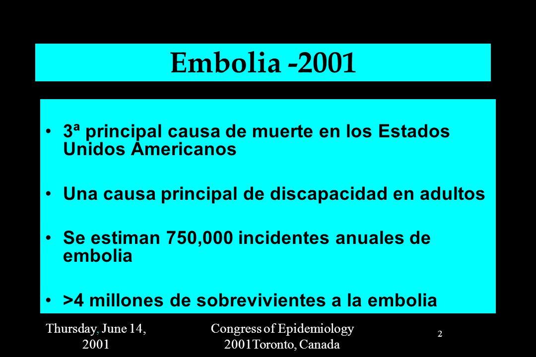 Thursday, June 14, 2001 Congress of Epidemiology 2001Toronto, Canada 23 Guías para la prevención de la embolia Aspirina y heparina Q sub para hospitalizados con embolia aguda Heparina iv para TIA de estenosis de carótida sintomática, hasta CEA Línea basal: ASA/liberación prolongada con dipiridamole mejor que aspirina sola, puede ser mejor que clopidogrel