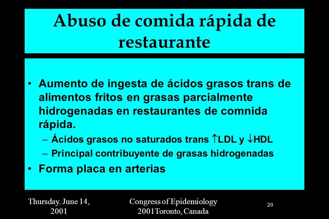Thursday, June 14, 2001 Congress of Epidemiology 2001Toronto, Canada 20 Abuso de comida rápida de restaurante Aumento de ingesta de ácidos grasos trans de alimentos fritos en grasas parcialmente hidrogenadas en restaurantes de comnida rápida.
