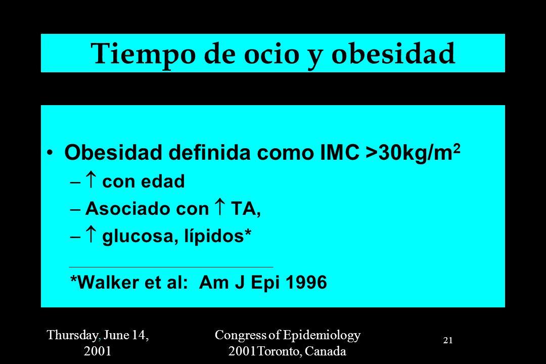 Thursday, June 14, 2001 Congress of Epidemiology 2001Toronto, Canada 21 Tiempo de ocio y obesidad Obesidad definida como IMC >30kg/m 2 – con edad –Asociado con TA, – glucosa, lípidos* *Walker et al: Am J Epi 1996