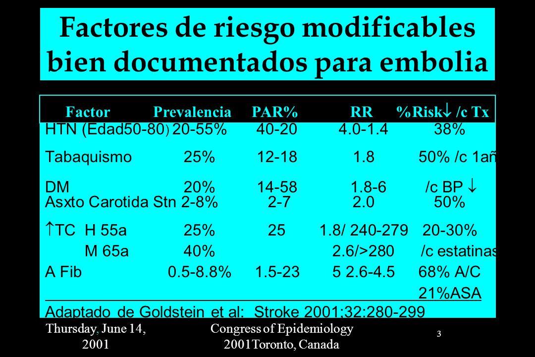 Thursday, June 14, 2001 Congress of Epidemiology 2001Toronto, Canada 24 Uso de terapia anticoagulante Coagulopatías (INR 2-3), prótesis de válvulas cardiacas ( INR 2.5-3.5) Fibrilación auricular no ventricular (INR 2-3) –Edad <65, no factores de riesgo Aspirina –Edad <65, factores de riesgo Warfarina –Edad 65-75, no factores de riesgo Aspirina o Warfarina –Edad 65-75 factores de riesgoWarfarina –Edad >75, con o sin factores de riesgoWarfarina