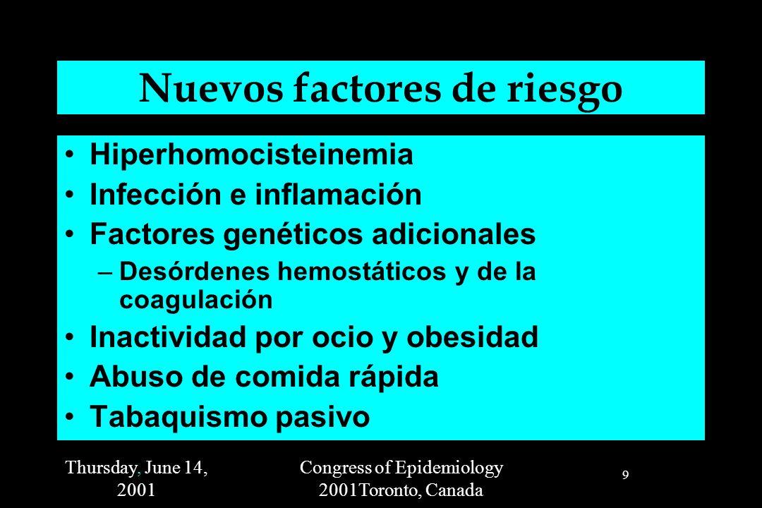 Thursday, June 14, 2001 Congress of Epidemiology 2001Toronto, Canada 10 Hiperhomocisteinemia HC es altamente reactiva a aminoácidos tóxicos para el endotelio vascular –Efecto pro-aterogénico y pro-trombótico sobre los vasos sanguíneos HC puede potenciar la auto-oxidación de LDL HC está surgiendo como un factor de riesgo potencialmente modificable para ateroesclerosis