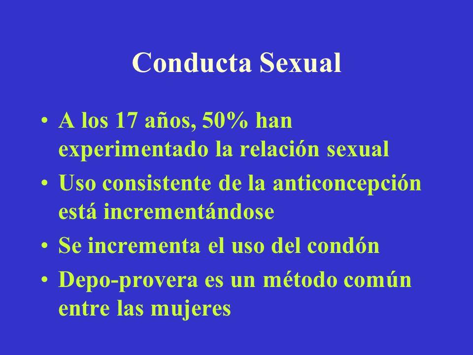 Conducta Sexual A los 17 años, 50% han experimentado la relación sexual Uso consistente de la anticoncepción está incrementándose Se incrementa el uso