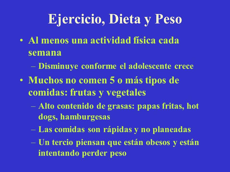 Ejercicio, Dieta y Peso Al menos una actividad física cada semana –Disminuye conforme el adolescente crece Muchos no comen 5 o más tipos de comidas: f