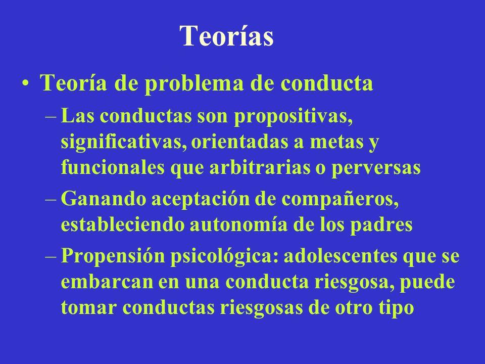 Teorías Teoría de problema de conducta –Las conductas son propositivas, significativas, orientadas a metas y funcionales que arbitrarias o perversas –