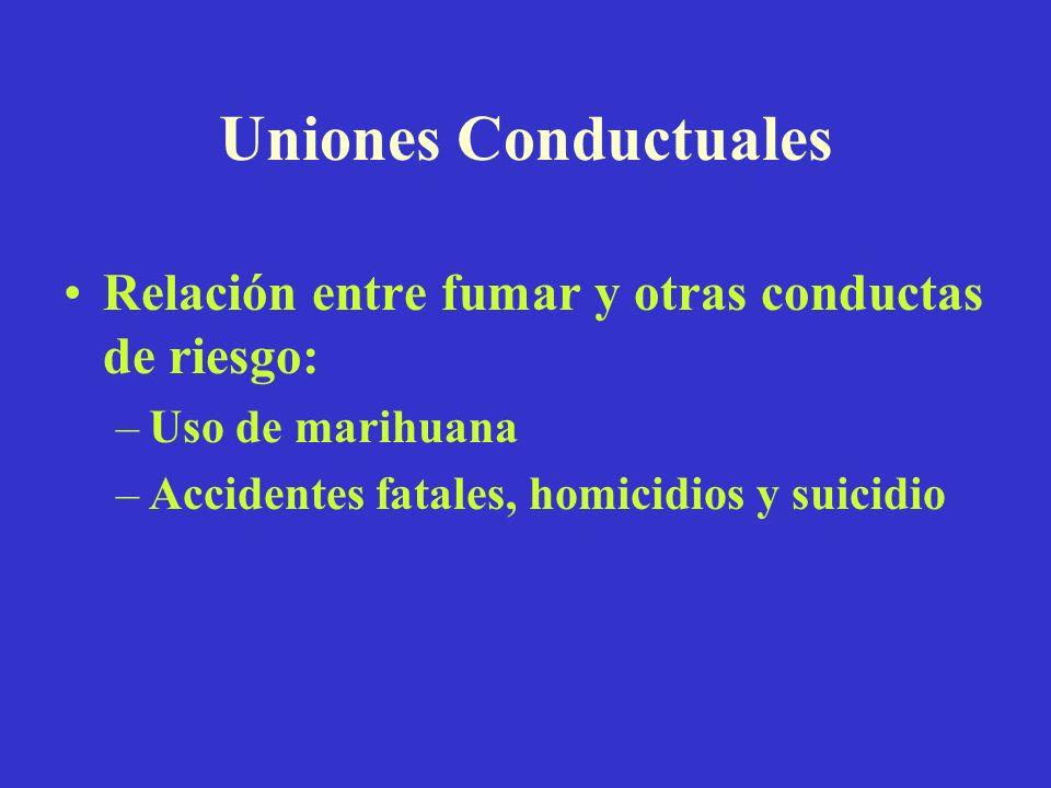 Uniones Conductuales Relación entre fumar y otras conductas de riesgo: –Uso de marihuana –Accidentes fatales, homicidios y suicidio