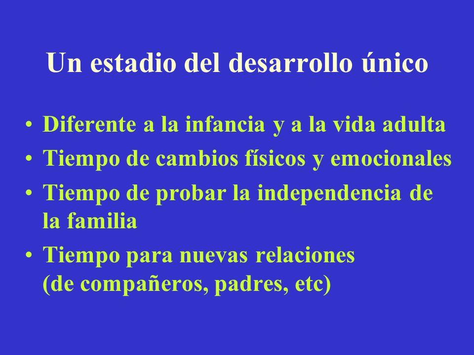 Un estadio del desarrollo único Diferente a la infancia y a la vida adulta Tiempo de cambios físicos y emocionales Tiempo de probar la independencia d