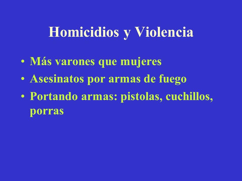 Homicidios y Violencia Más varones que mujeres Asesinatos por armas de fuego Portando armas: pistolas, cuchillos, porras