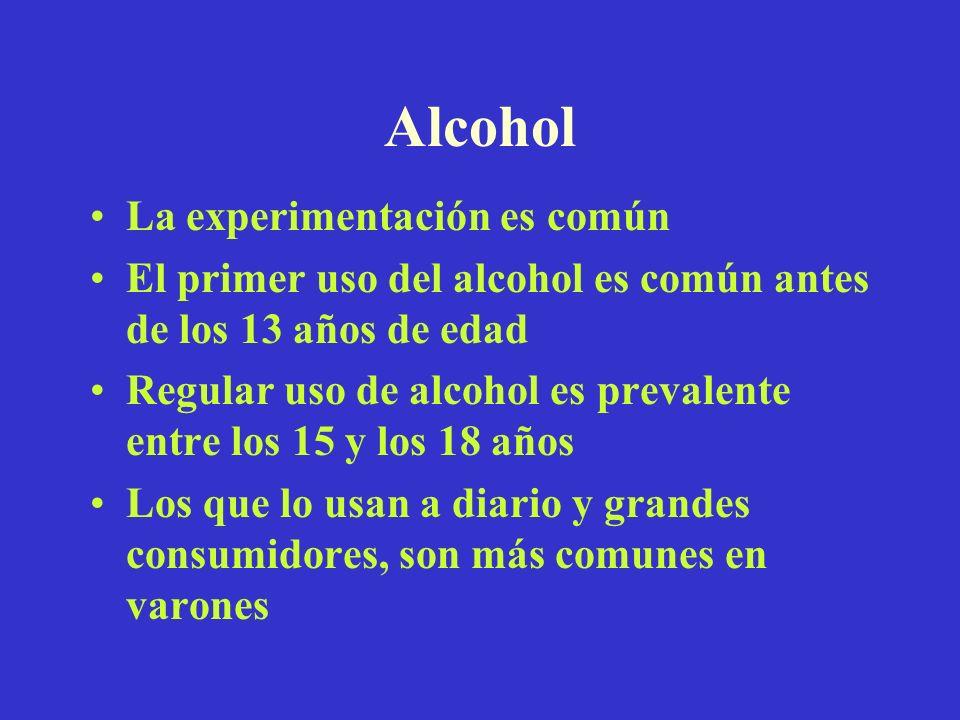 Alcohol La experimentación es común El primer uso del alcohol es común antes de los 13 años de edad Regular uso de alcohol es prevalente entre los 15