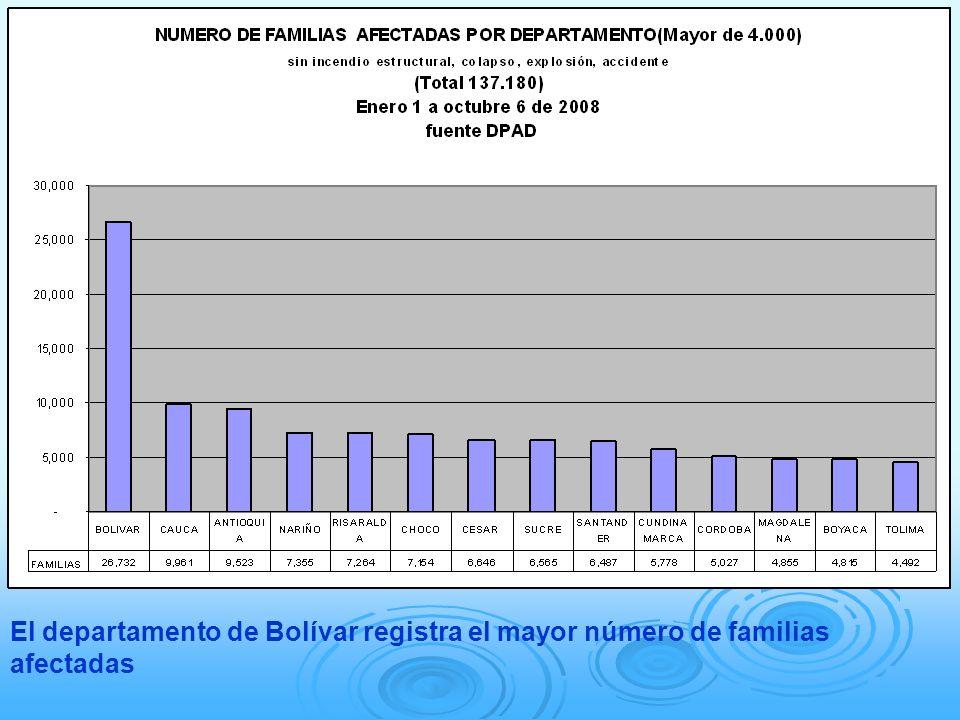 El departamento de Bolívar registra el mayor número de familias afectadas