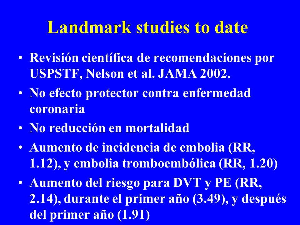 Landmark studies to date Revisión científica de recomendaciones por USPSTF, Nelson et al. JAMA 2002. No efecto protector contra enfermedad coronaria N