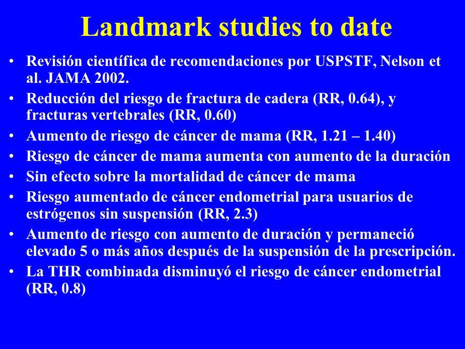 Landmark studies to date Revisión científica de recomendaciones por USPSTF, Nelson et al. JAMA 2002. Reducción del riesgo de fractura de cadera (RR, 0
