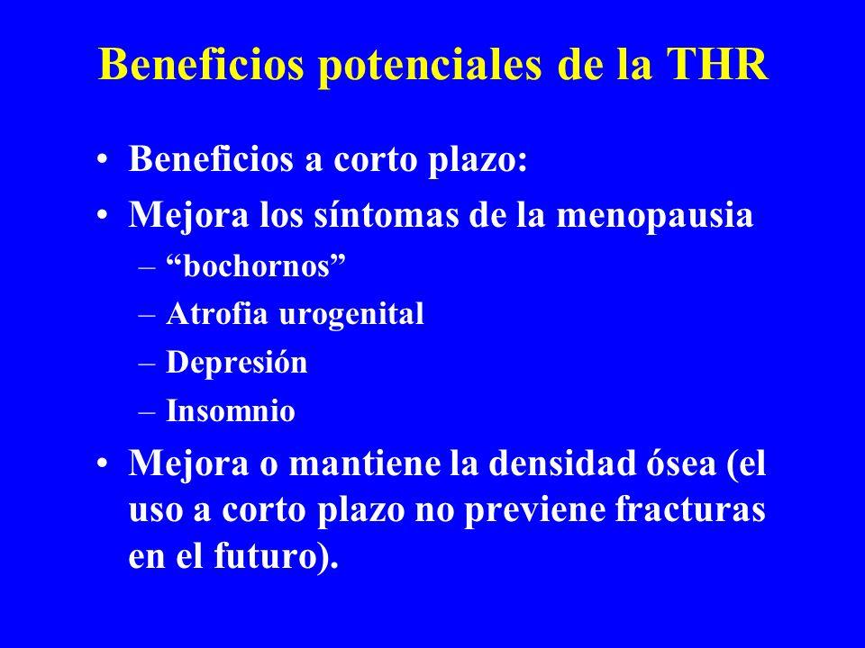 Beneficios potenciales de la THR Beneficios a corto plazo: Mejora los síntomas de la menopausia –bochornos –Atrofia urogenital –Depresión –Insomnio Me