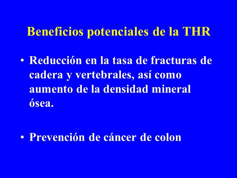 Beneficios potenciales de la THR Reducción en la tasa de fracturas de cadera y vertebrales, así como aumento de la densidad mineral ósea. Prevención d