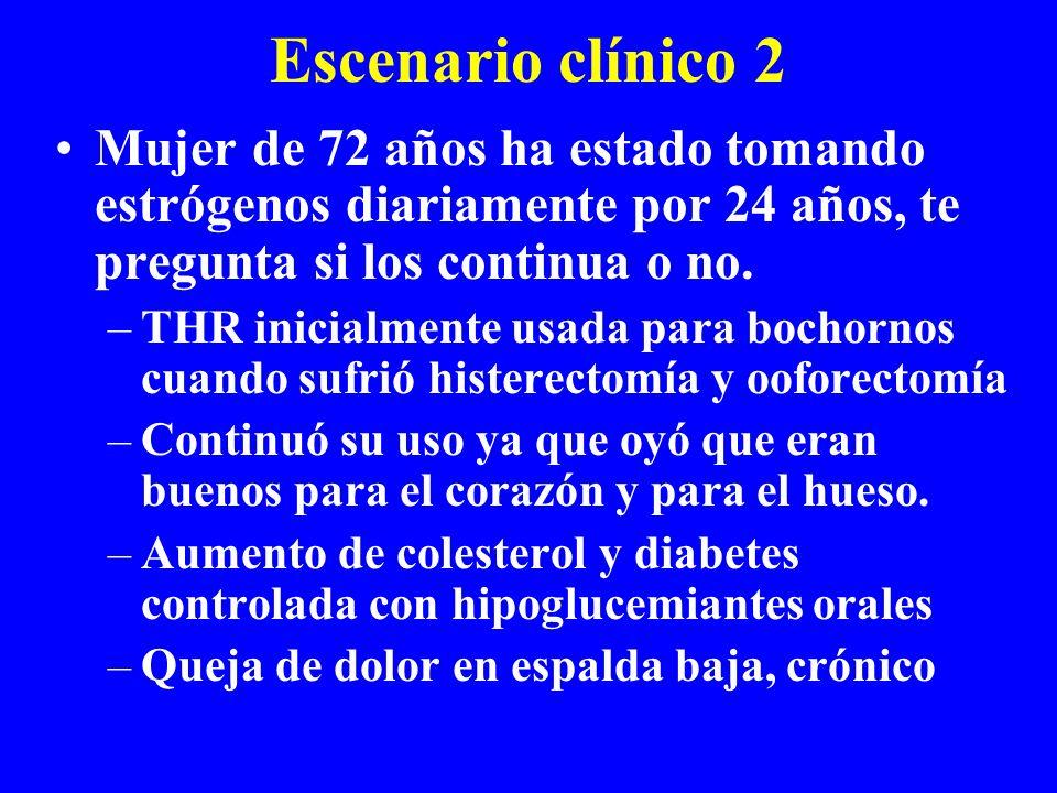 Escenario clínico 2 Mujer de 72 años ha estado tomando estrógenos diariamente por 24 años, te pregunta si los continua o no. –THR inicialmente usada p