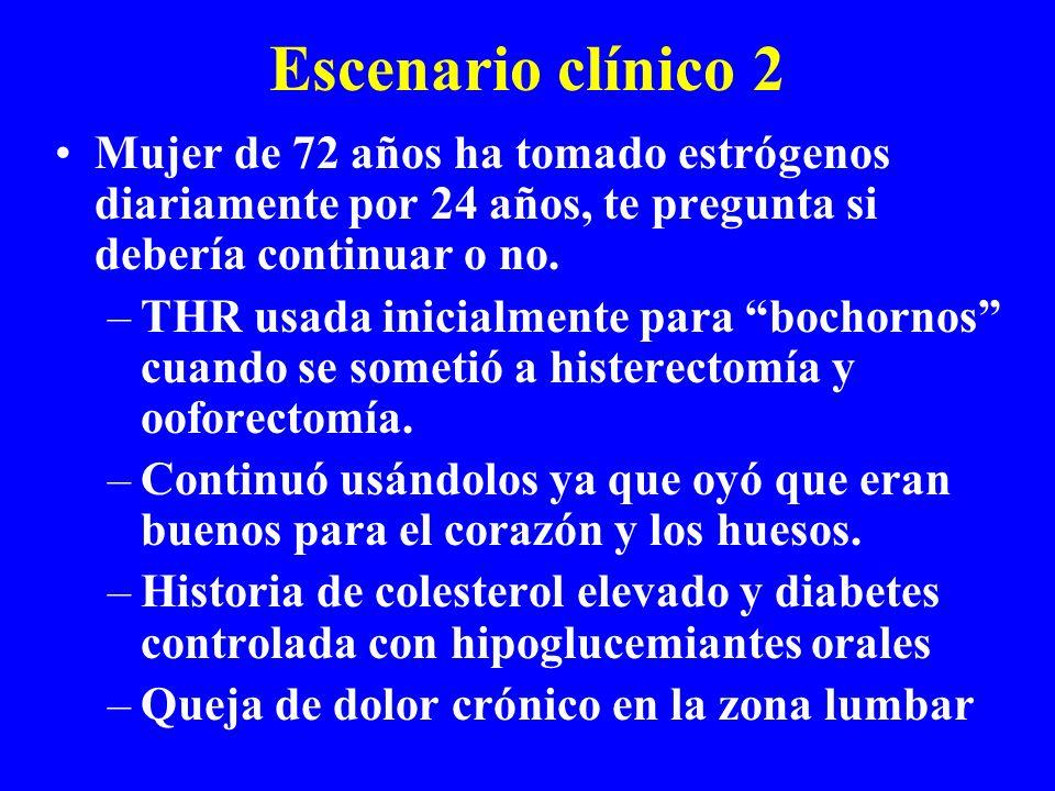 Escenario clínico 2 Mujer de 72 años ha tomado estrógenos diariamente por 24 años, te pregunta si debería continuar o no. –THR usada inicialmente para