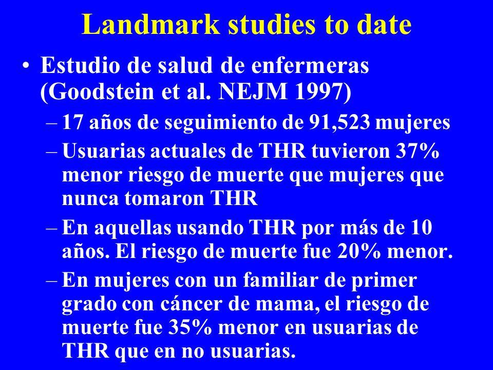 Landmark studies to date Estudio de salud de enfermeras (Goodstein et al. NEJM 1997) –17 años de seguimiento de 91,523 mujeres –Usuarias actuales de T
