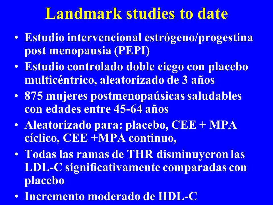 Landmark studies to date Estudio intervencional estrógeno/progestina post menopausia (PEPI) Estudio controlado doble ciego con placebo multicéntrico,