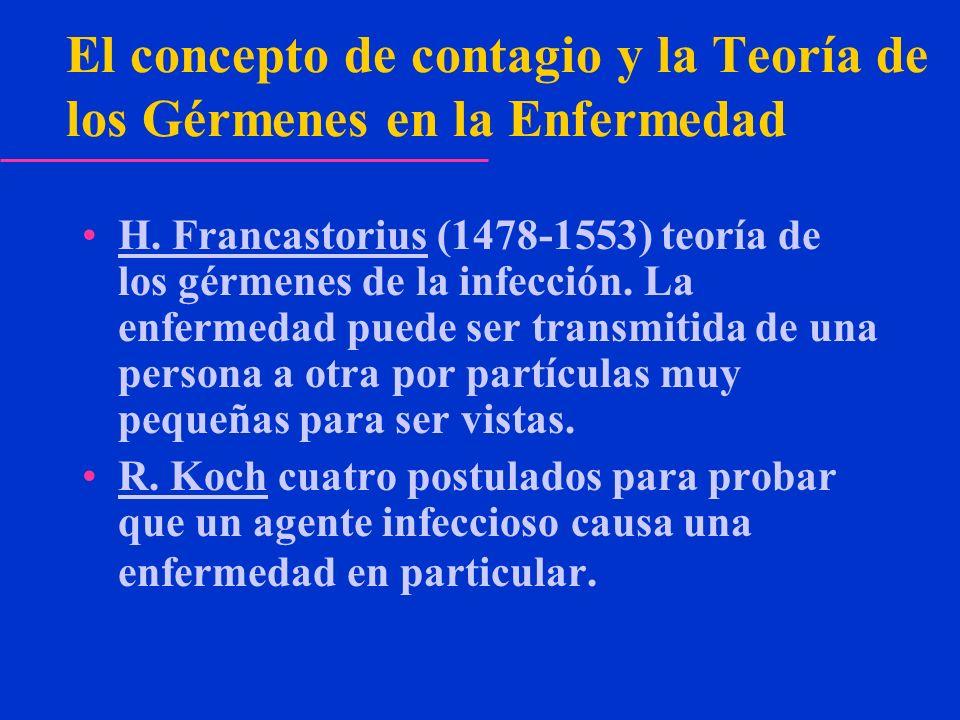 El concepto de contagio y la Teoría de los Gérmenes en la Enfermedad H. Francastorius (1478-1553) teoría de los gérmenes de la infección. La enfermeda