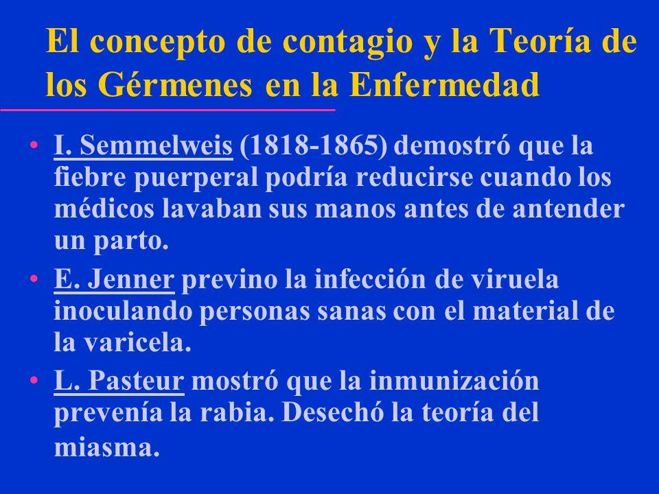 El concepto de contagio y la Teoría de los Gérmenes en la Enfermedad I. Semmelweis (1818-1865) demostró que la fiebre puerperal podría reducirse cuand