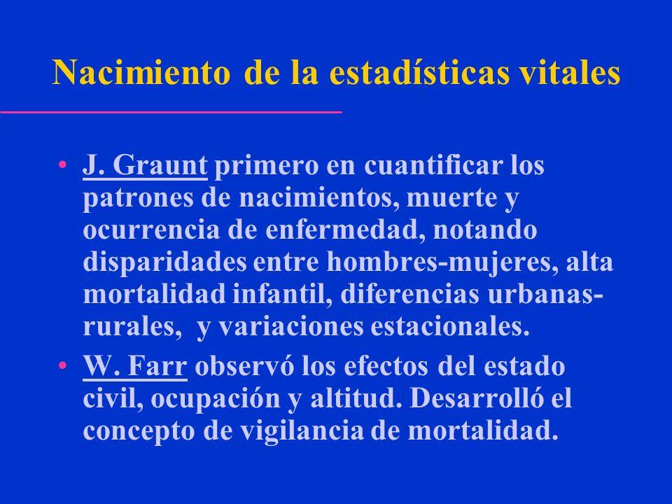 Nacimiento de la estadísticas vitales J. Graunt primero en cuantificar los patrones de nacimientos, muerte y ocurrencia de enfermedad, notando dispari