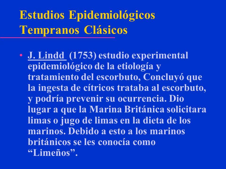 Estudios Epidemiológicos Tempranos Clásicos J. Lindd (1753) estudio experimental epidemiológico de la etiología y tratamiento del escorbuto, Concluyó