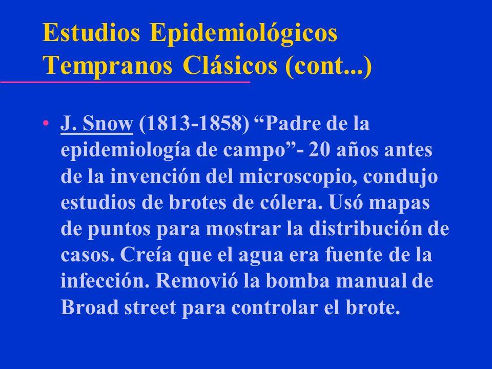 Estudios Epidemiológicos Tempranos Clásicos (cont...) J. Snow (1813-1858) Padre de la epidemiología de campo- 20 años antes de la invención del micros