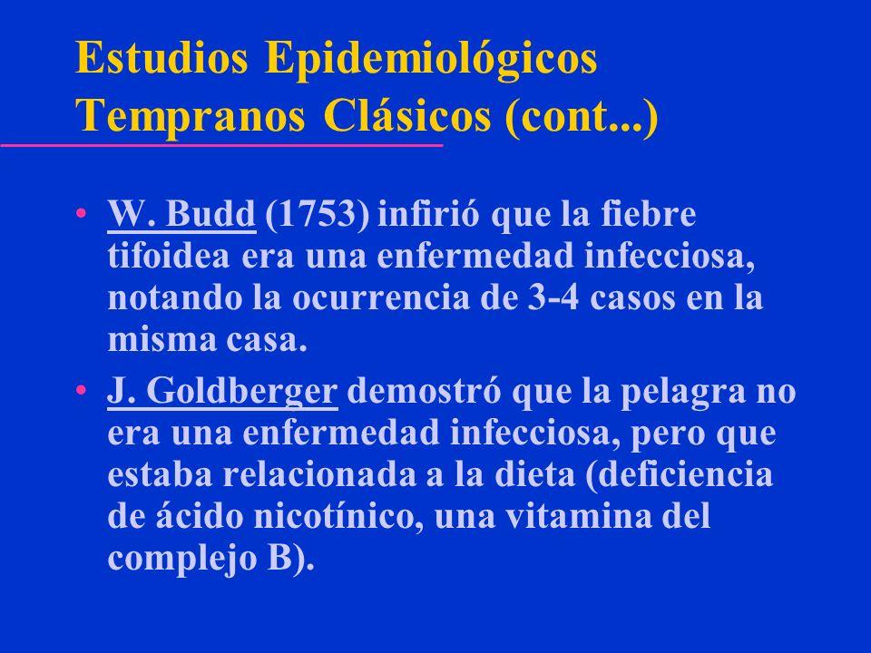 Estudios Epidemiológicos Tempranos Clásicos (cont...) W. Budd (1753) infirió que la fiebre tifoidea era una enfermedad infecciosa, notando la ocurrenc