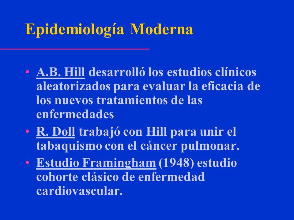 Epidemiología Moderna A.B. Hill desarrolló los estudios clínicos aleatorizados para evaluar la eficacia de los nuevos tratamientos de las enfermedades