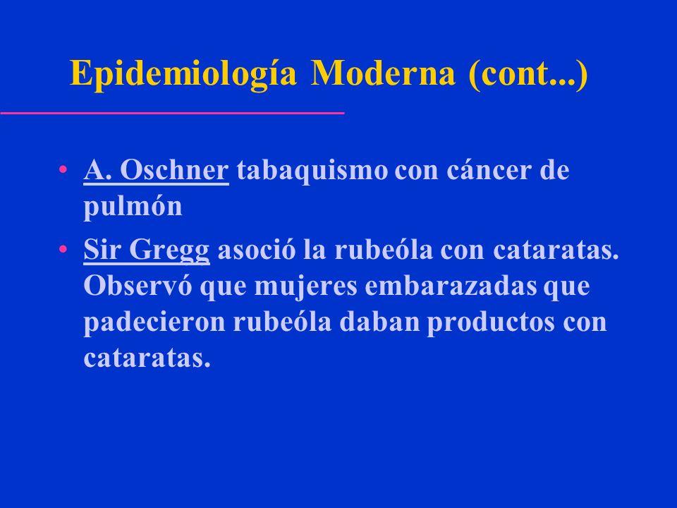 Epidemiología Moderna (cont...) A. Oschner tabaquismo con cáncer de pulmón Sir Gregg asoció la rubeóla con cataratas. Observó que mujeres embarazadas
