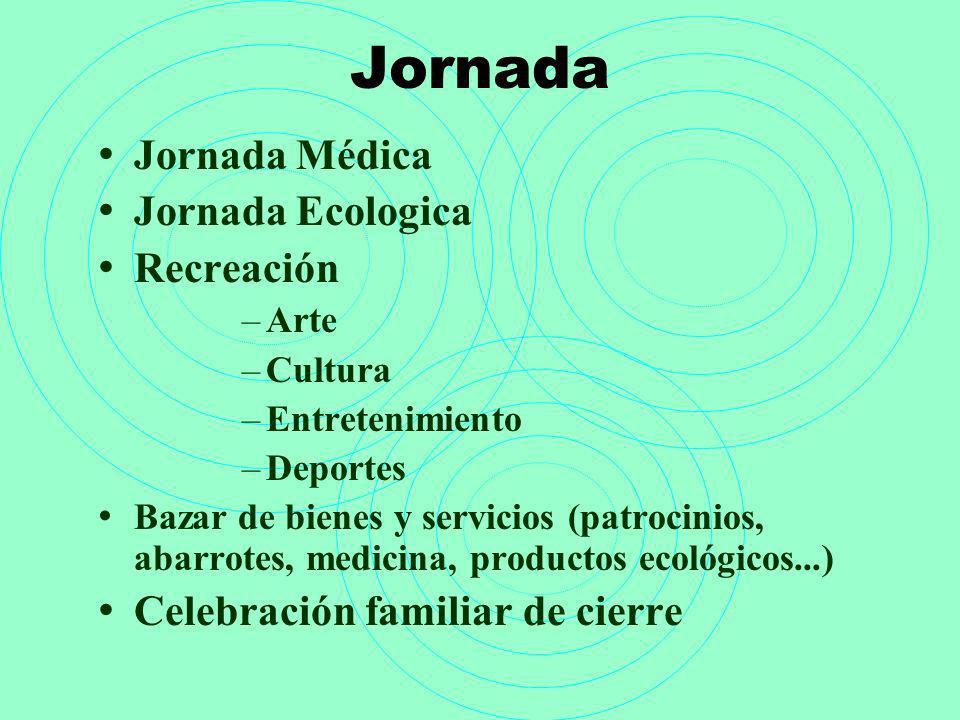 Jornada Jornada Médica Jornada Ecologica Recreación –Arte –Cultura –Entretenimiento –Deportes Bazar de bienes y servicios (patrocinios, abarrotes, med