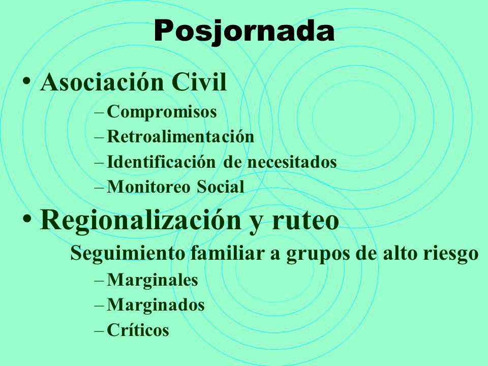 Posjornada Asociación Civil –Compromisos –Retroalimentación –Identificación de necesitados –Monitoreo Social Regionalización y ruteo Seguimiento famil