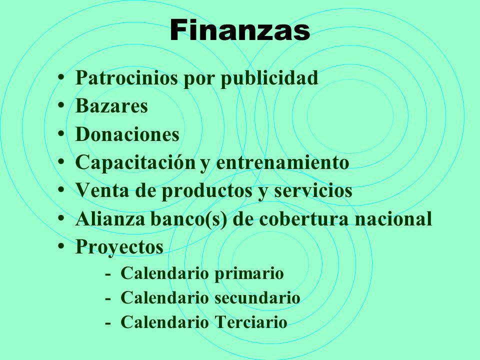 Finanzas Patrocinios por publicidad Bazares Donaciones Capacitación y entrenamiento Venta de productos y servicios Alianza banco(s) de cobertura nacio