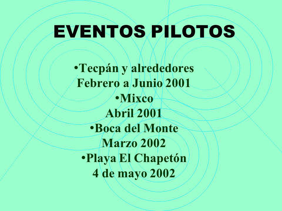 EVENTOS PILOTOS Tecpán y alrededores Febrero a Junio 2001 Mixco Abril 2001 Boca del Monte Marzo 2002 Playa El Chapetón 4 de mayo 2002